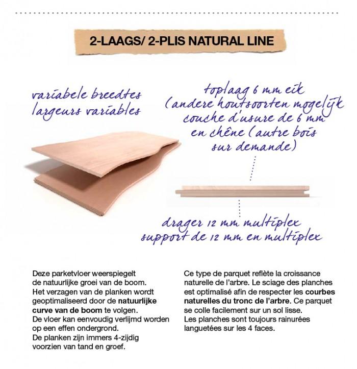 ST_4_NaturalLine