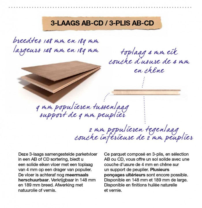 ST_6_3laags-ABCD